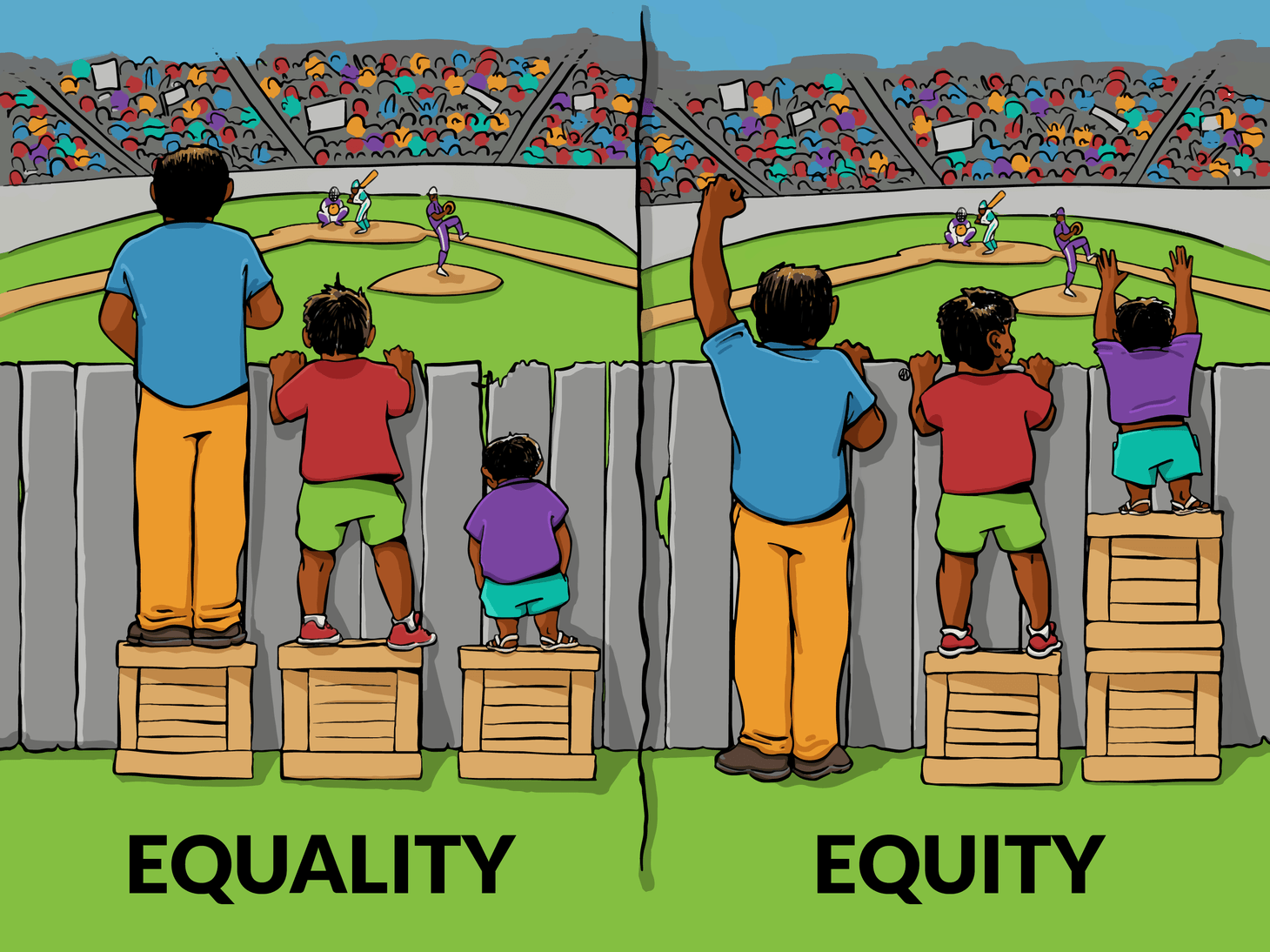 Three people standing on the same size boxes looking over a fence with the shortest person unable to see labeled Equality.  Another picture of the same three people standing on boxes to make them each able to see over the fence labeled Equity